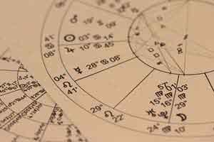 vier elemente im horoskop